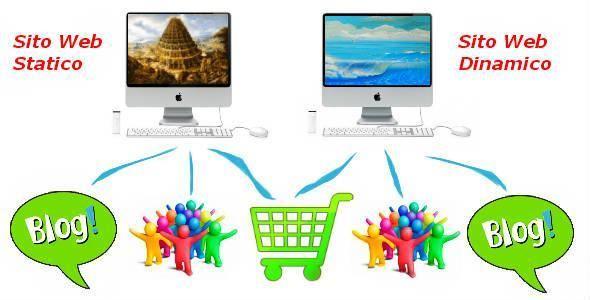 Quanto costa un sito web prezzo professionale